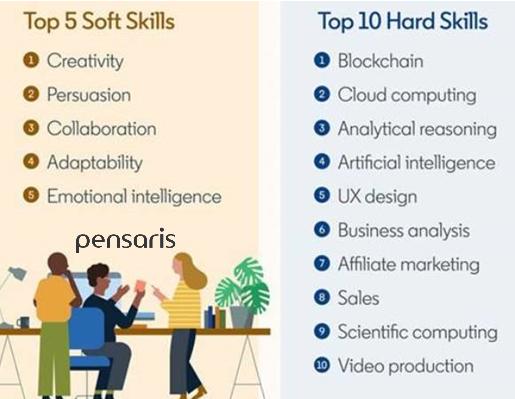 Top 5 Soft y Hard Skills